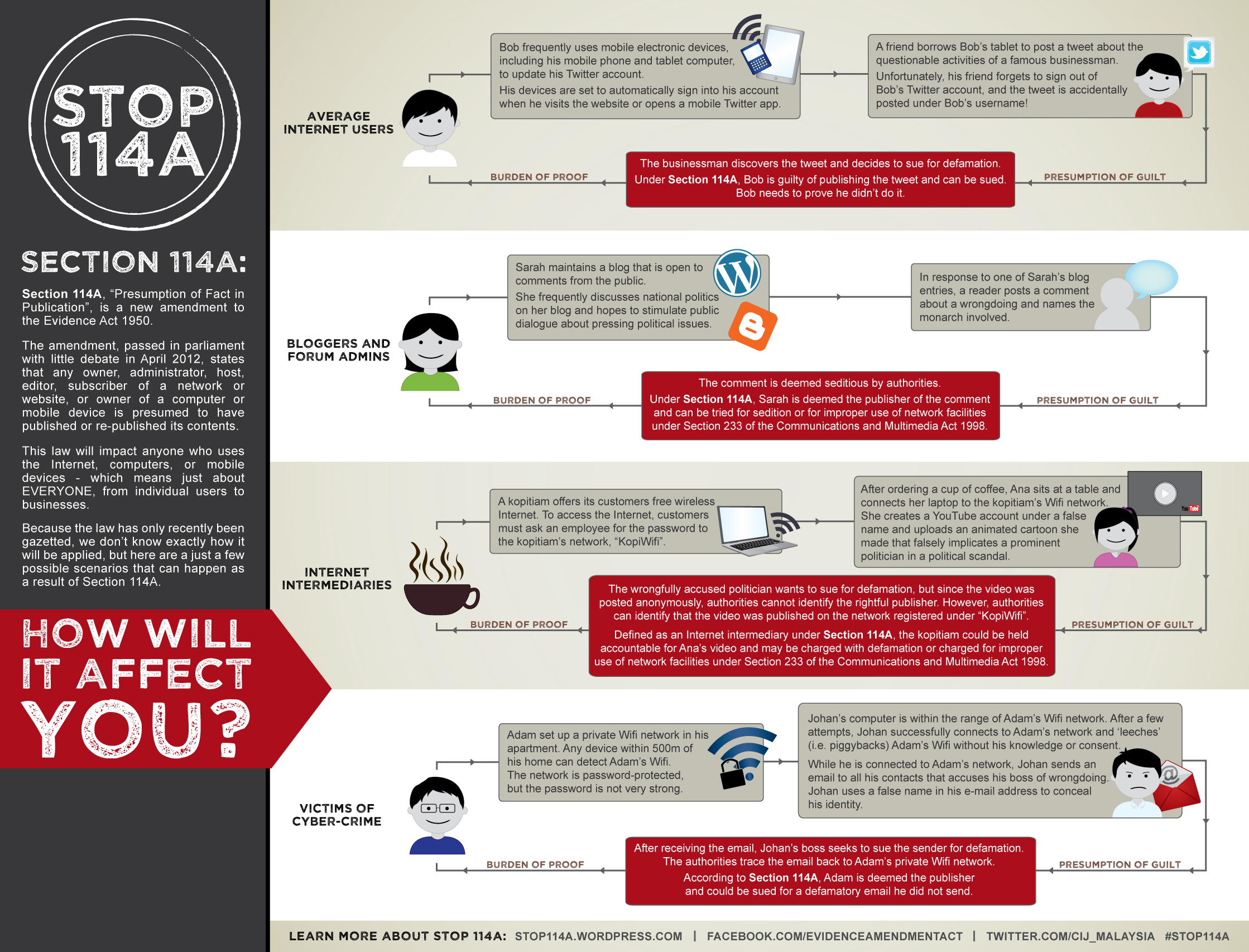 Centre for Independent Journalism's infographic on 114A
